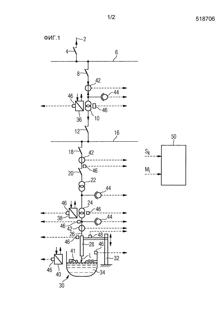 Способ эксплуатации дуговой электрической печи и плавильный агрегат, оснащенный эксплуатируемой этим способом дуговой электрической печью