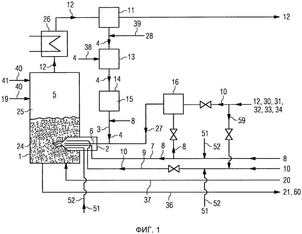 Способ и устройство для ввода тонкодисперсного материала в псевдоожиженный слой восстановительного агрегата с псевдоожиженным слоем