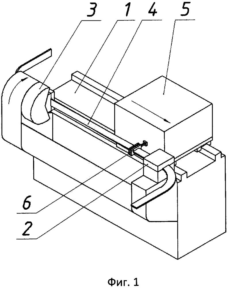 Способ скручивания труб и устройство для осуществления способа