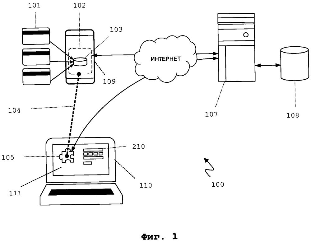 Система, способ и устройство для осуществления онлайн платежей с использованием платежных карт