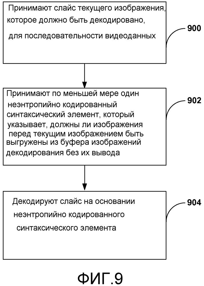 Маркирование опорных изображений в видеопоследовательностях, имеющих изображения с разорванной ссылкой