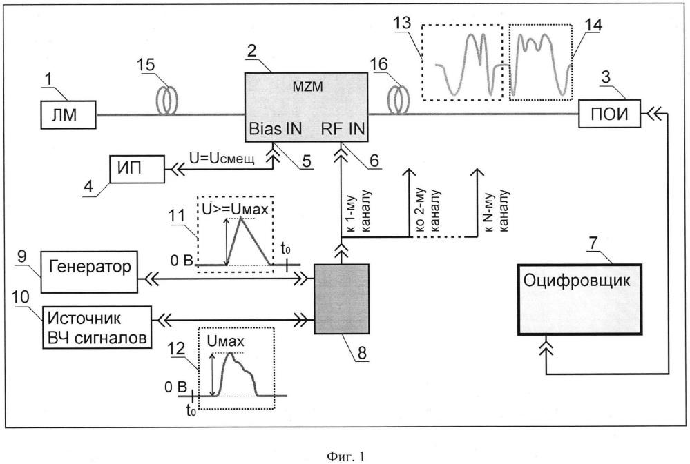 Устройство передачи аналогового электрического сигнала по волс