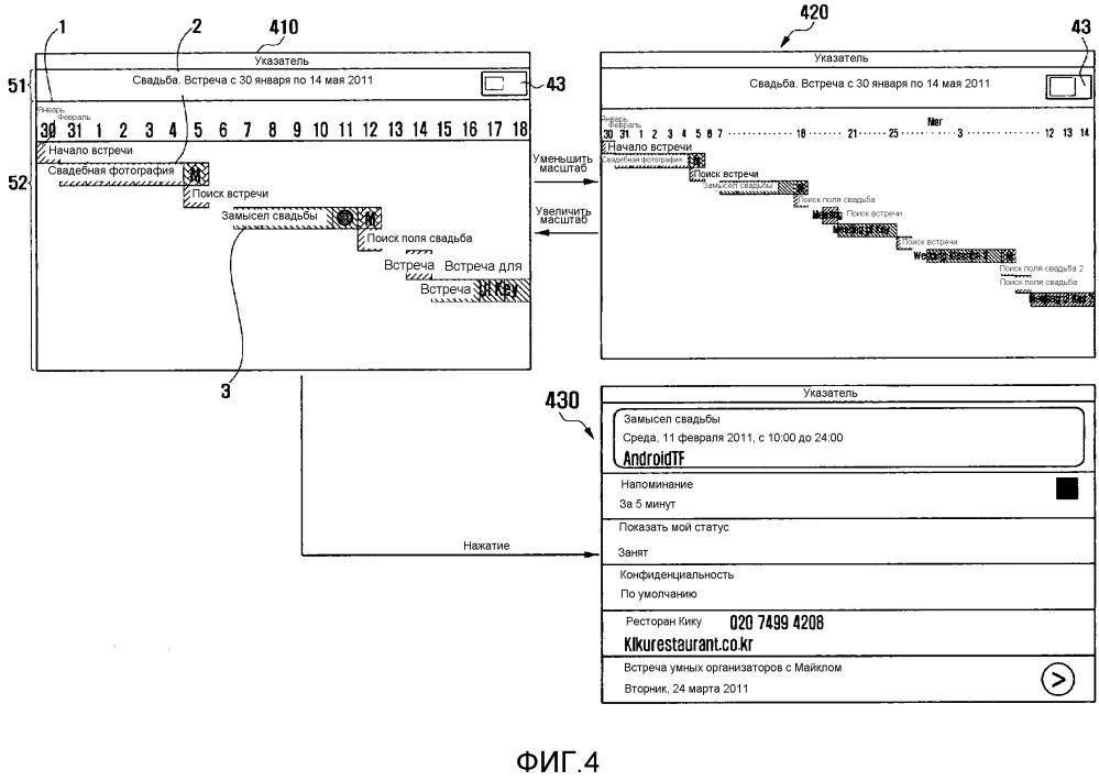 Способ и устройство управления расписаниями в портативном терминале
