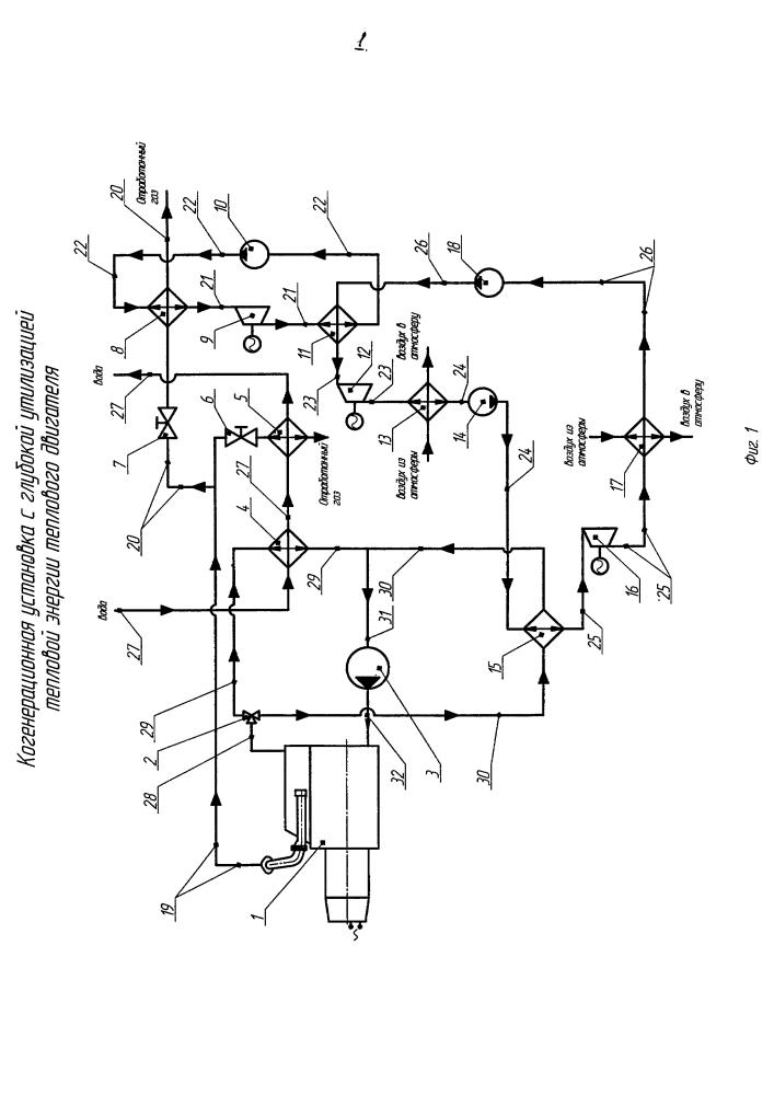 Когенерационная установка с глубокой утилизацией тепловой энергии теплового двигателя