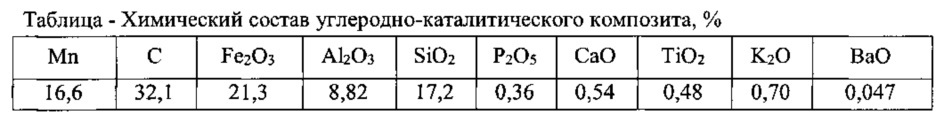 Способ извлечения углеродных нанотрубок из дисперсного углерод-катализаторного композита