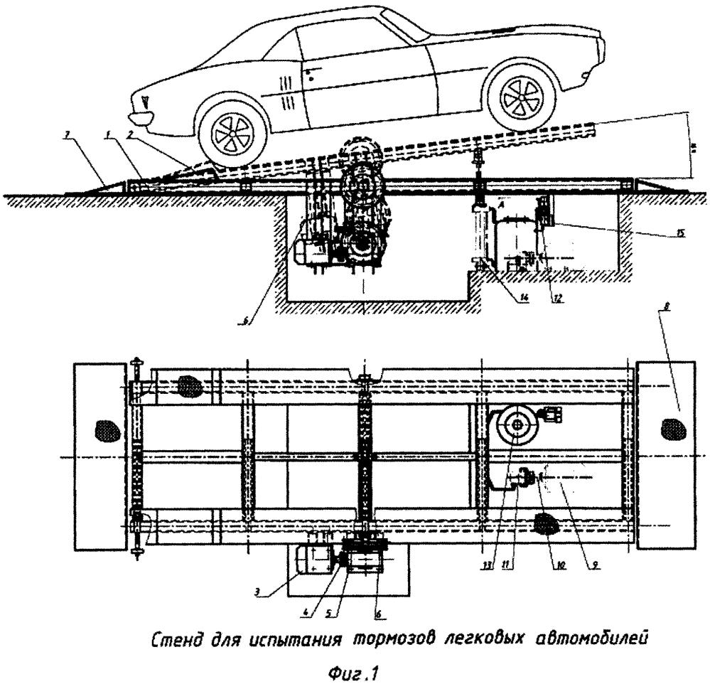 Стенд испытания стояночных тормозных систем транспортных средств