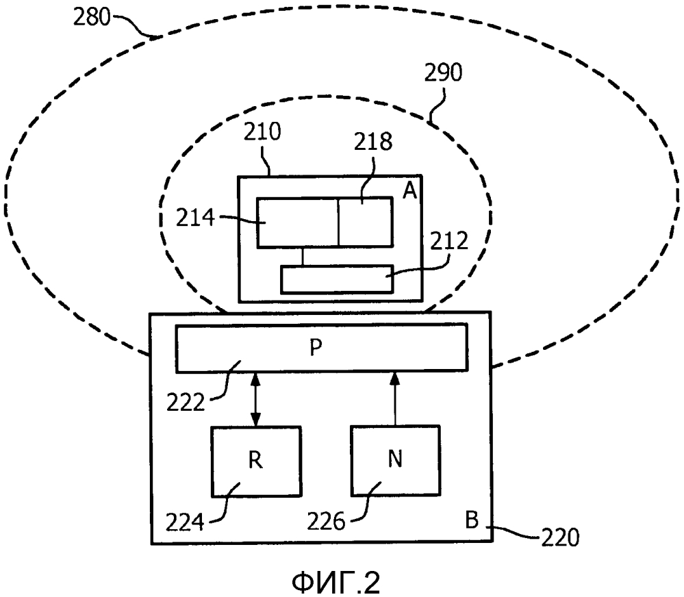 Беспроводная стыковка с управлением с контролем несущей