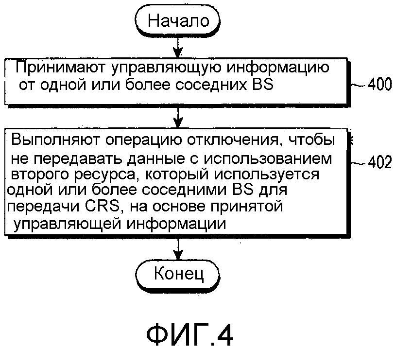 Способ и устройство для передачи и приема сигнала в системе беспроводной связи