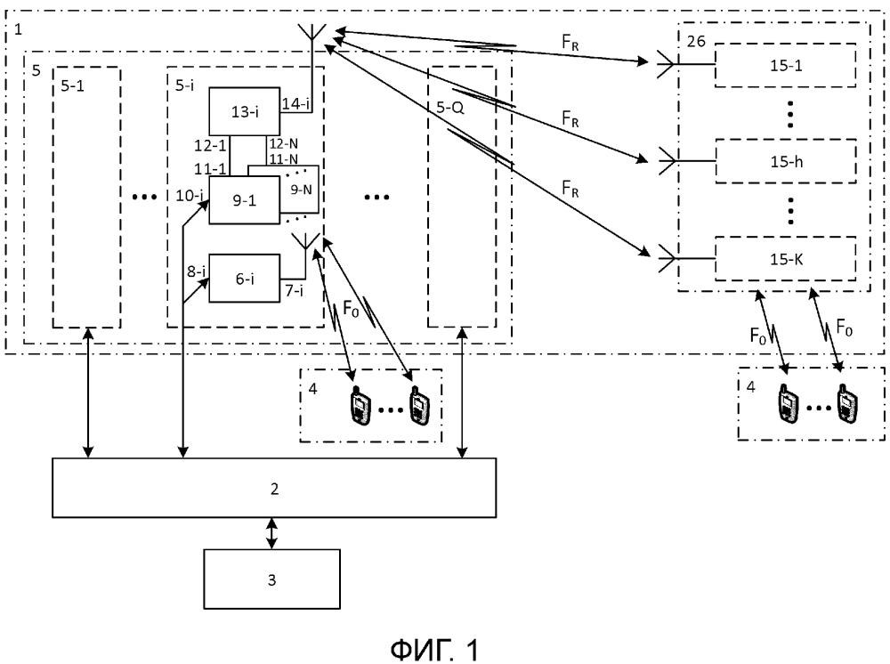 Система сотовой связи c переносом канальной емкости