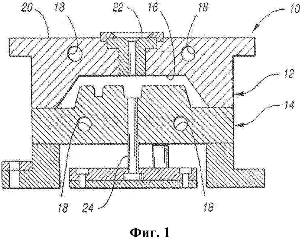 Термопластичные и диспергируемые в воде, способные к формованию литьем под давлением материалы и изделия