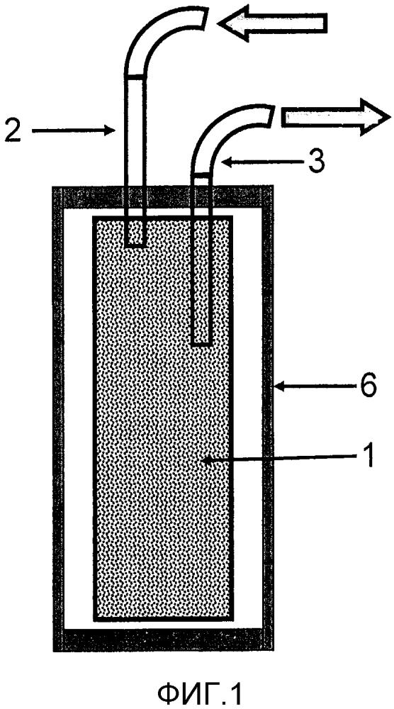 Генератор радионуклидов, имеющий первый и второй атомы первого элемента