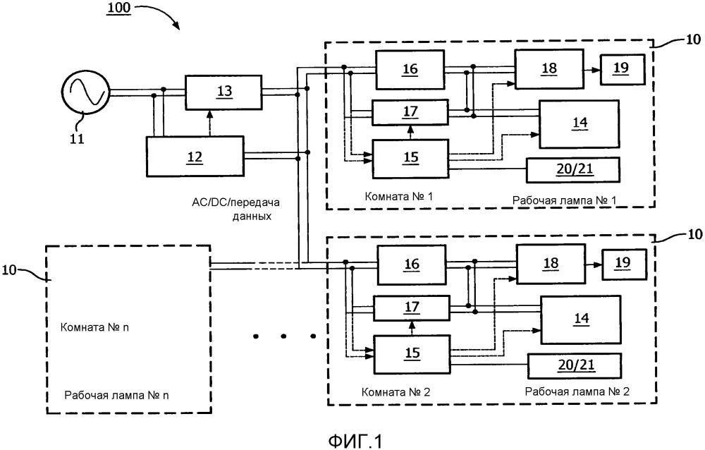 Система и способ аварийного освещения