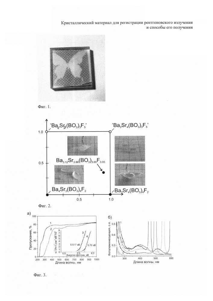 Кристаллический материал для регистрации рентгеновского излучения