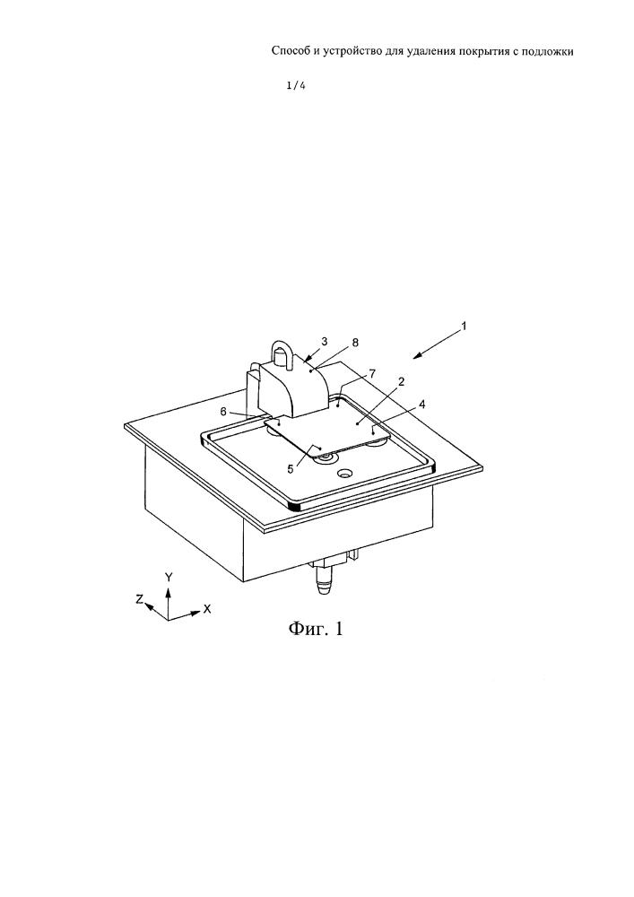 Способ и устройство для удаления покрытия с подложки