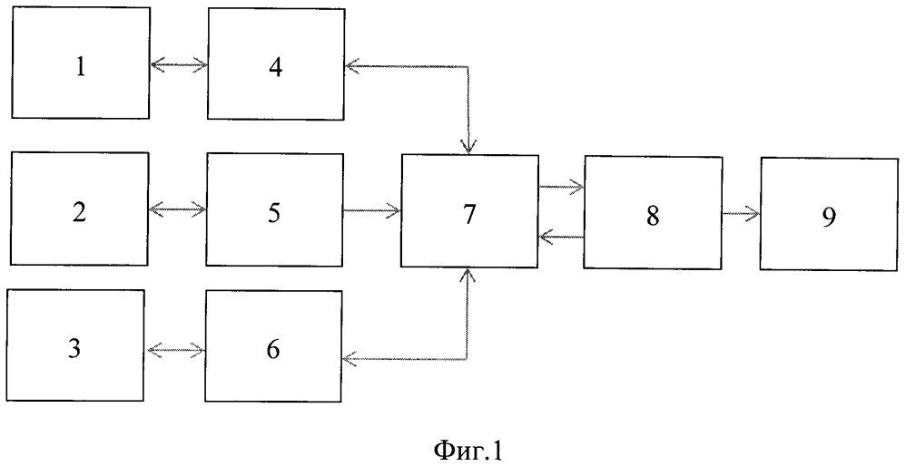 Устройство определения разновысотных высокоточных геодезических базовых направлений в полевых условиях