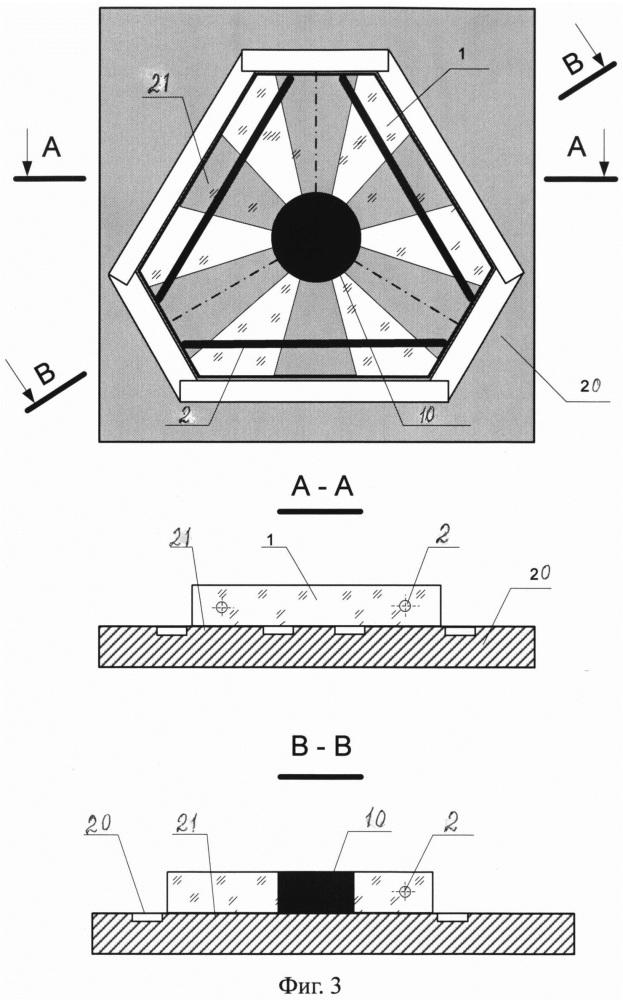Способ компенсации теплового изгиба и деформации оптических каналов моноблока лазерного гироскопа