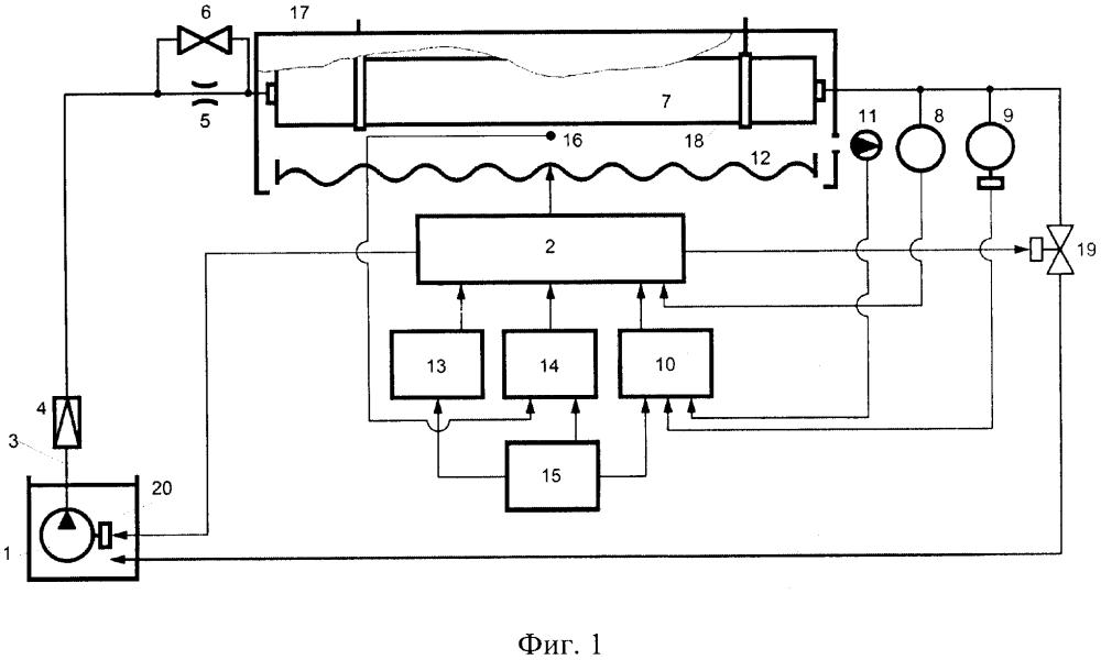 Способ испытаний на пожаростойкость неметаллических и гибких металлических труб (варианты) и устройство для его реализации (варианты)