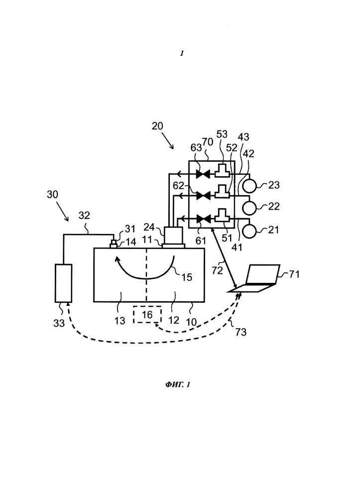 Способ и устройство для защиты внутренних поверхностей насоса посредством атомно-слоевого покрытия