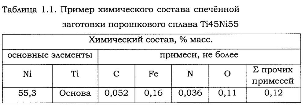 Способ получения заготовок сплавов на основе интерметаллида tini