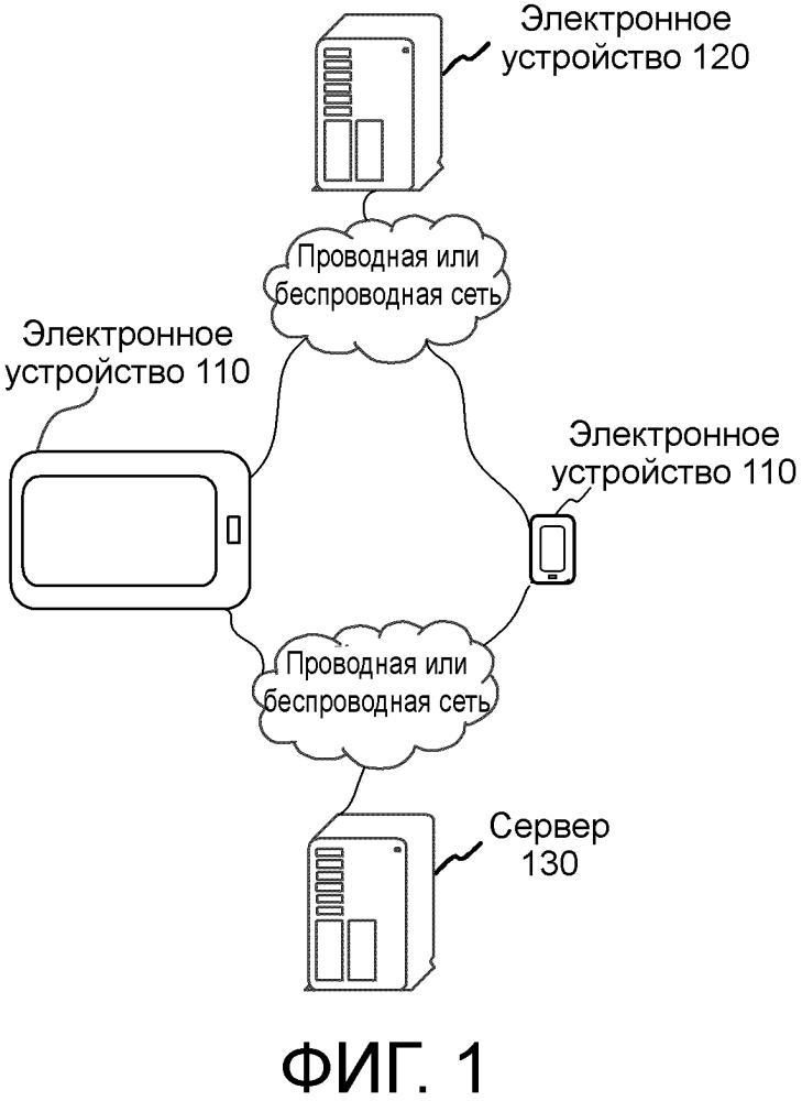 Способ и устройство фильтрации адреса