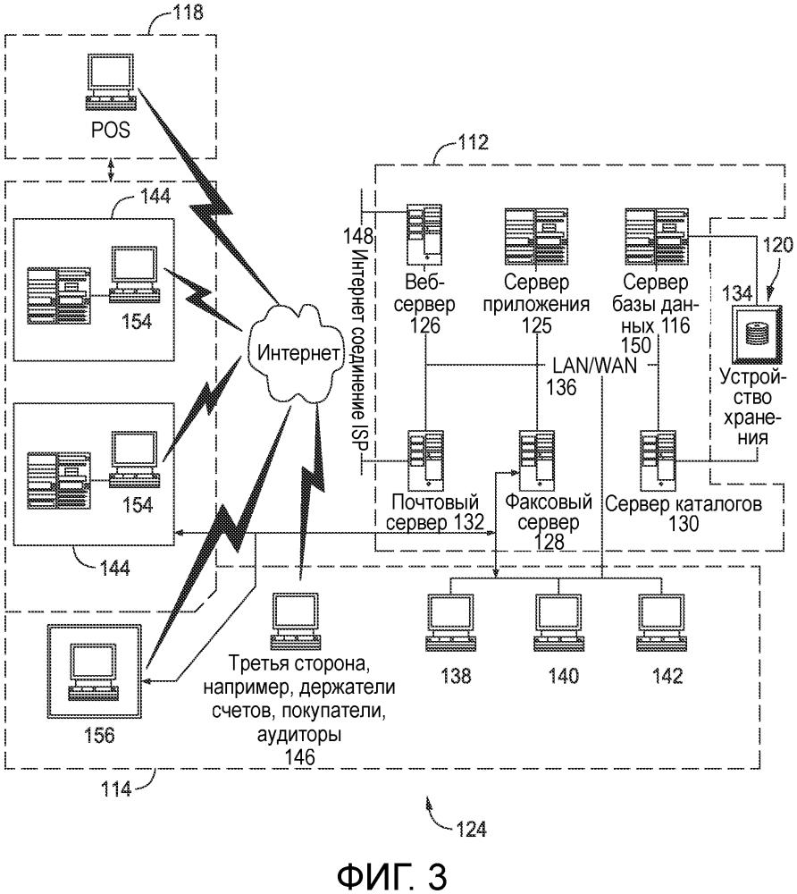 Системы и способы для криптографической безопасности как сервис