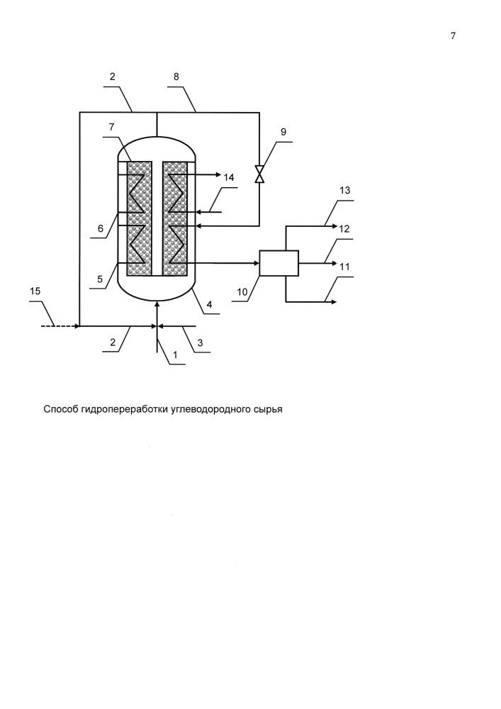 Способ гидропереработки углеводородного сырья