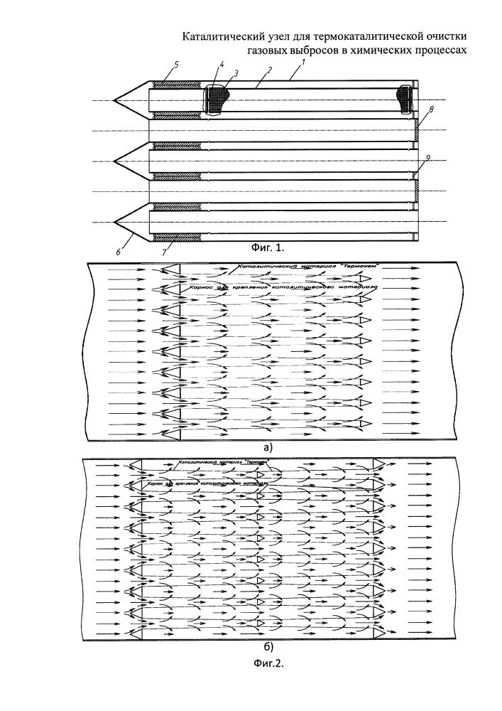 Каталитический узел для термокаталитической очистки газовых выбросов в химических процессах