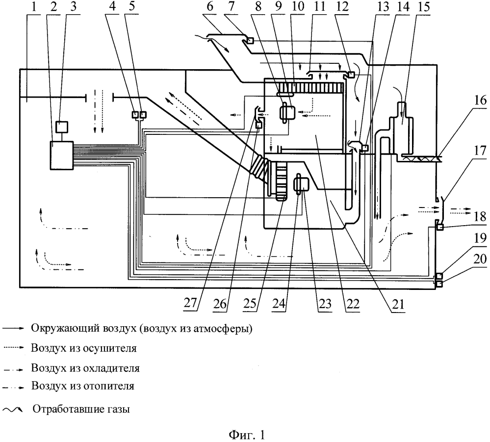 Устройство для обеспечения работоспособности радиоэлектронной аппаратуры радиолокационных станций в особых условиях эксплуатации