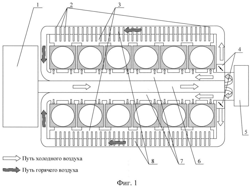 Устройство для обеспечения работоспособности силовой установки военной гусеничной машины при отрицательных температурах окружающего воздуха