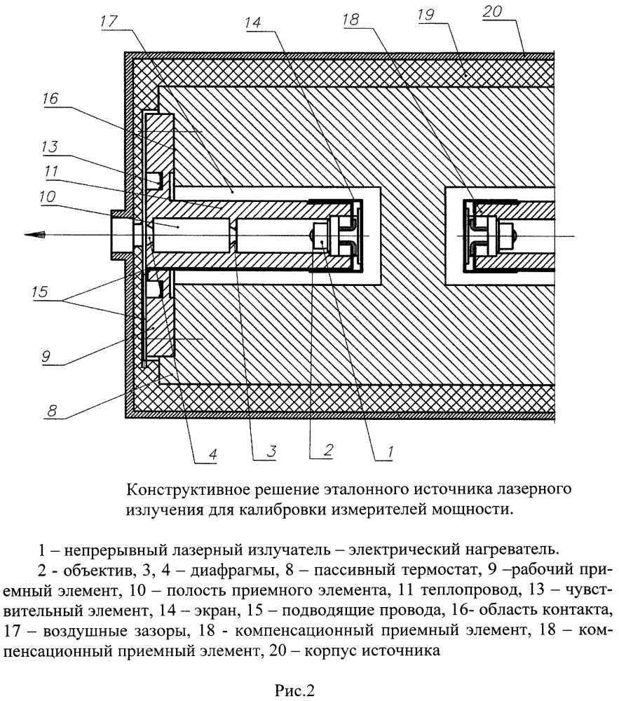 Эталонный источник лазерного излучения для калибровки измерителей мощности