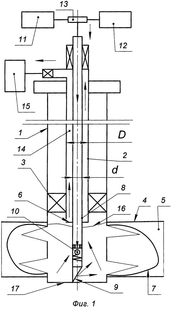 Способ освоения скважины после проведения гидроразрыва пласта