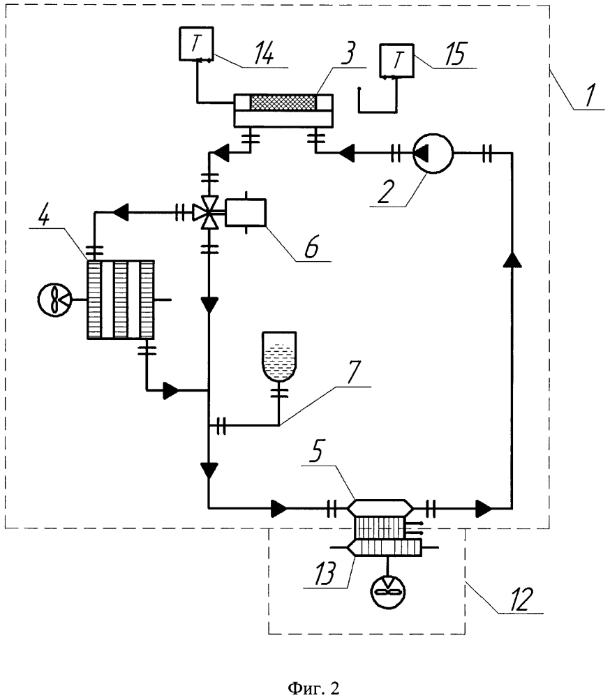 Способ термостабилизации электронной аппаратуры