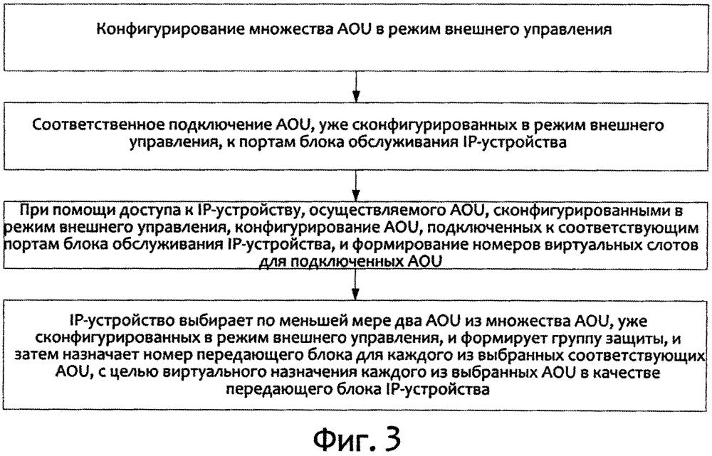 Способ и устройство для осуществления внешнего управления свч-устройством