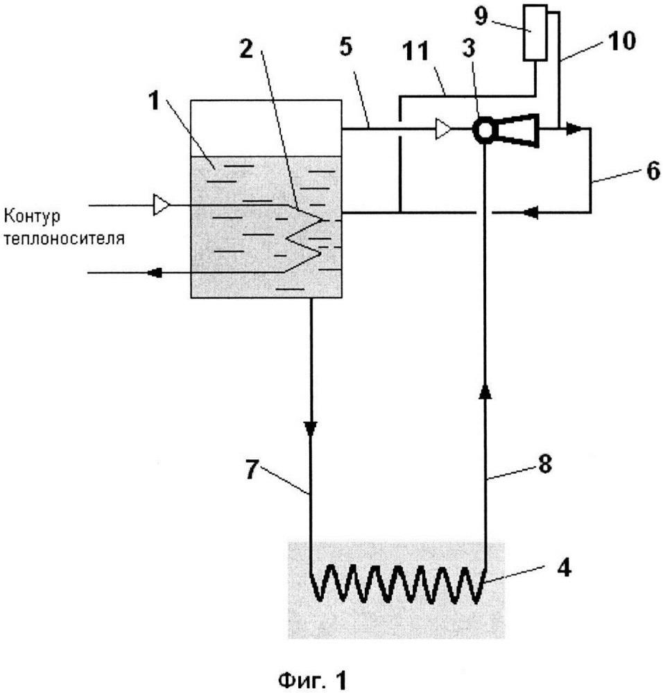 Система пассивного отвода тепла реакторной установки