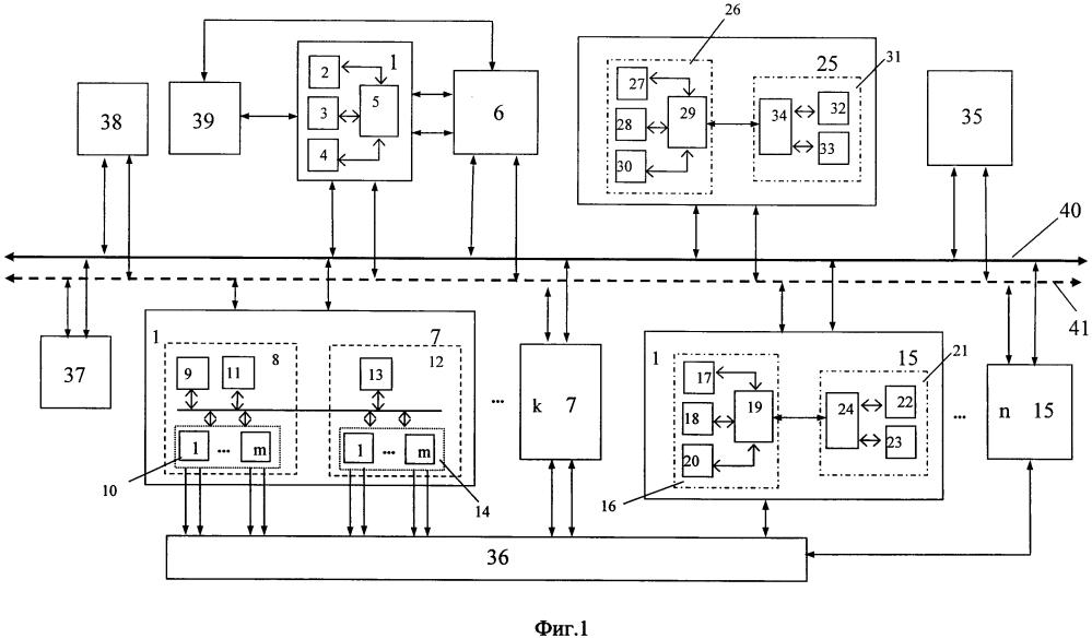 Система управления общесамолетным оборудованием с распределенным вычислительным ресурсом