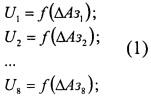 Способ определения азимута цели с помощью интерполированной пеленгационной характеристики