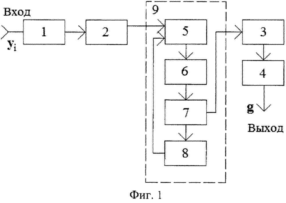 Способ диагностики циклических кодов