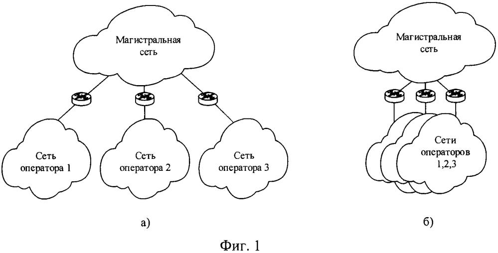 Способ маршрутизации трафика, имеющего приоритетный класс в сети связи, включающий двух и более операторов