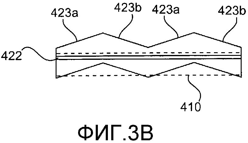 Полюсный пакет синхронного генератора