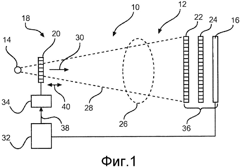 Юстировка расстояния от решетки источника до фазовой решетки для фазовой настройки в несколько порядков при дифференциальной фазово-контрастной визуализации