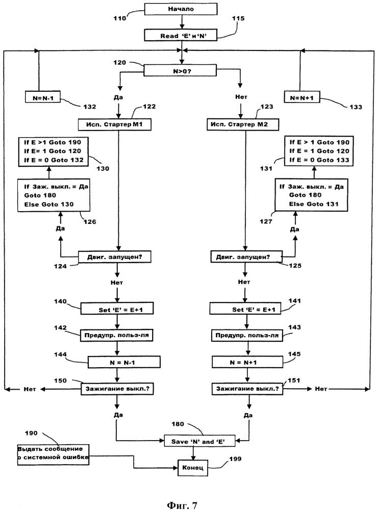 Способ и устройство для пуска двигателя