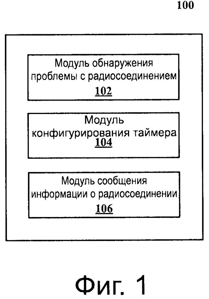 Система беспроводной передачи данных, устройство в системе беспроводной передачи данных и способ