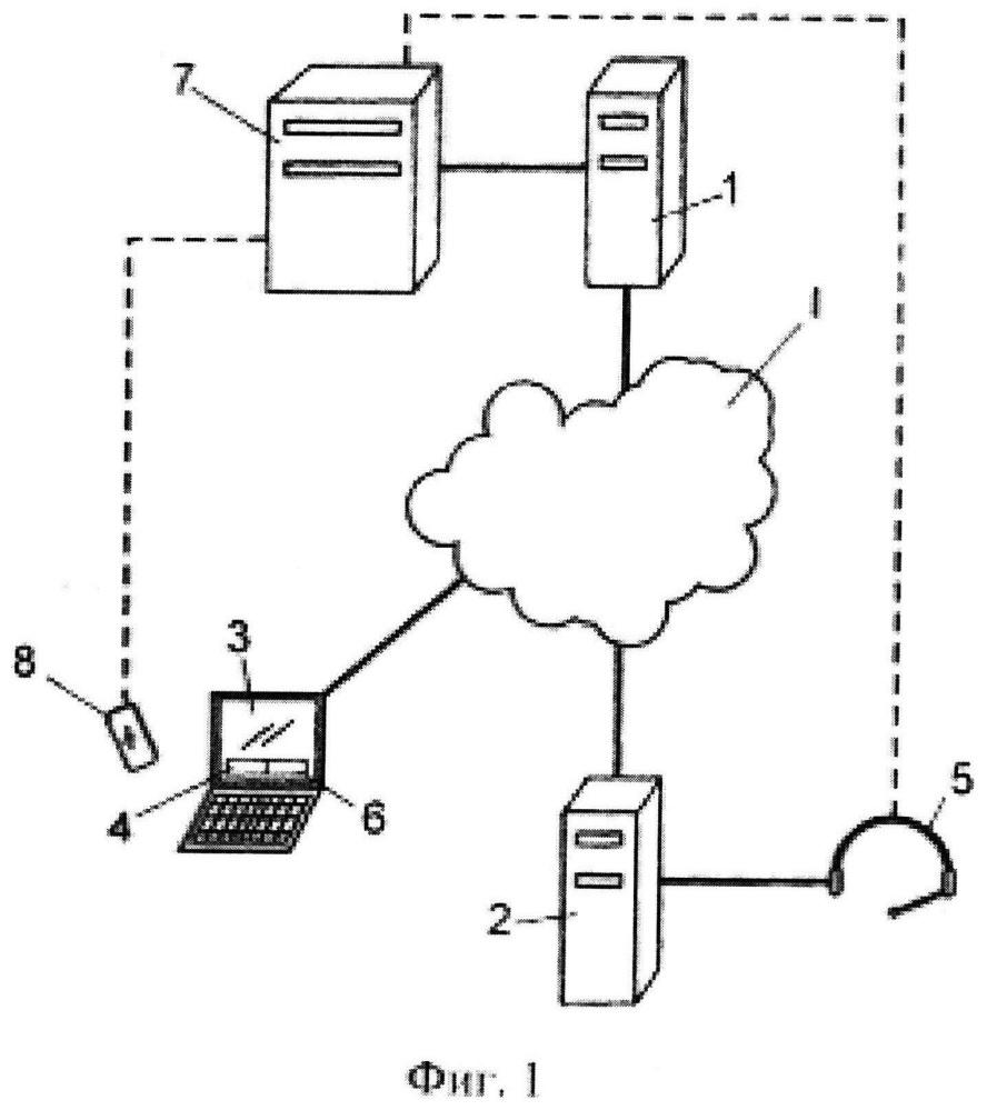 Система и способ для телефонной связи по интернету