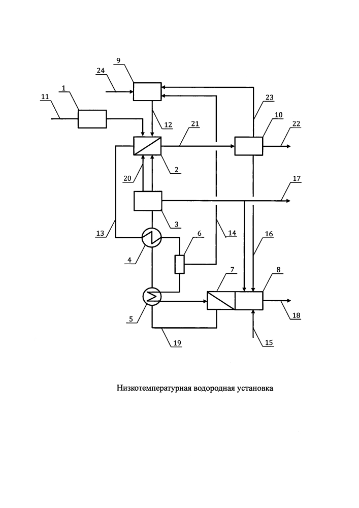 Низкотемпературная водородная установка