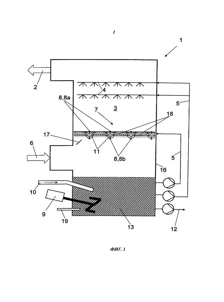 Устройство и способ для абсорбции отдельных компонентов в газе