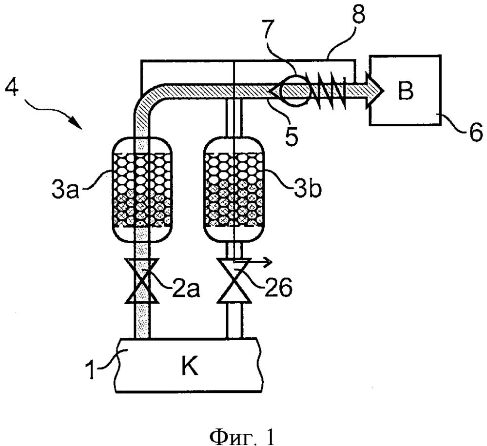 Способ и устройство для регенерации двухкамерного влагоотделителя