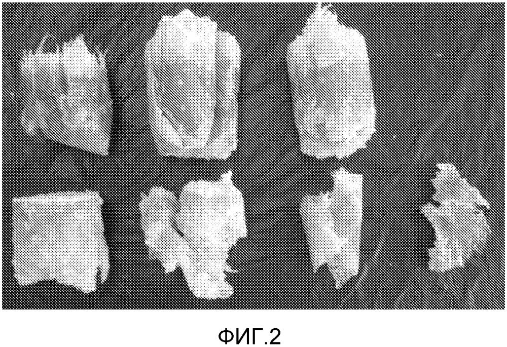 Композиции полиуретановых тампонажных растворов