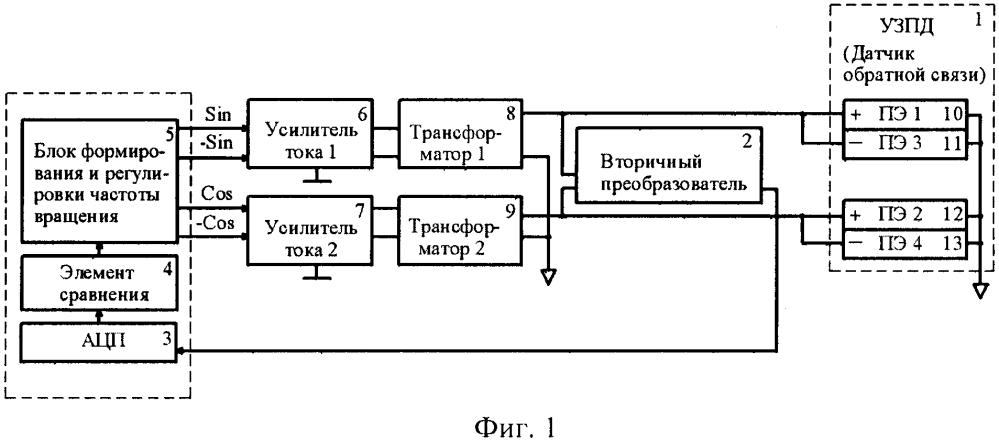 Устройство и способ управления самочувствительным ультразвуковым пьезоэлектрическим двигателем