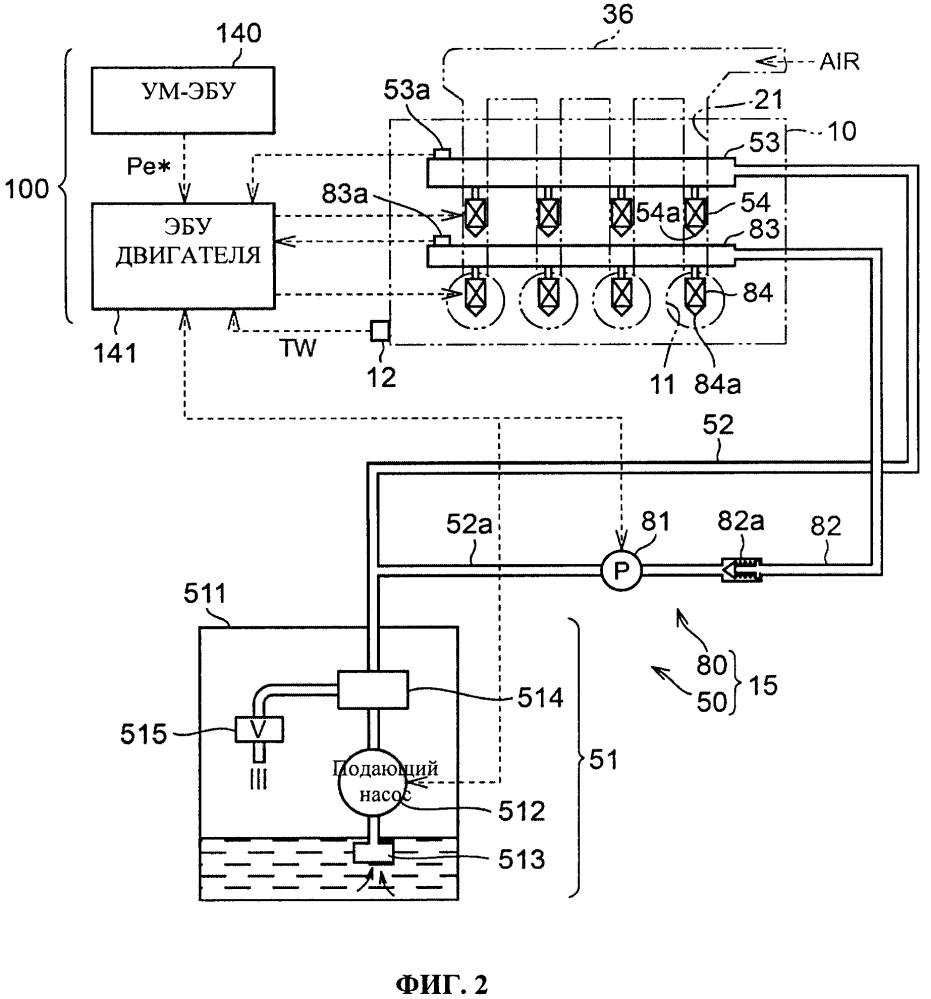 Устройство управления для двигателя транспортного средства