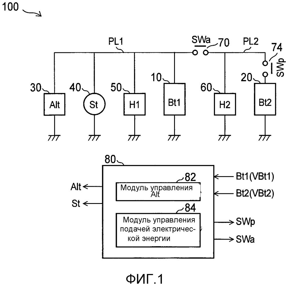 Устройство управления подачей электрической энергии и способ управления подачей электрической энергии
